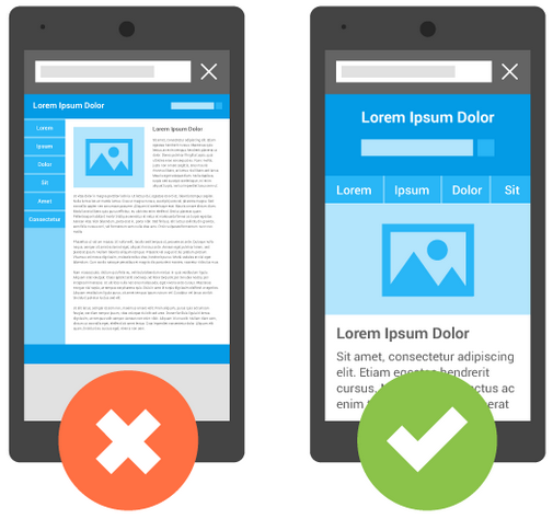 Benefits to a Responsive Website